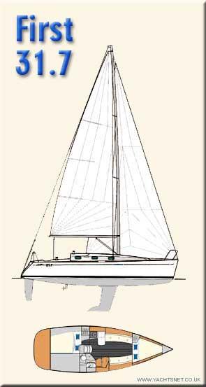 First 31.7 archive details - Yachtsnet Ltd. online UK ...