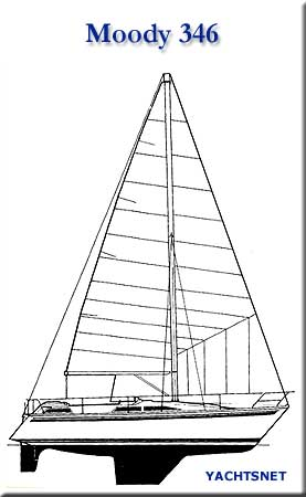 4 3 Marine Performance Engine on yachts wiring diagrams