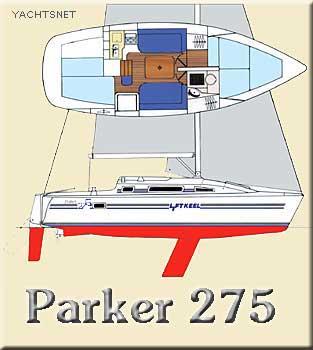 Parker 275 archive details - Yachtsnet Ltd. online UK yacht brokers - yacht brokerage and boat sales
