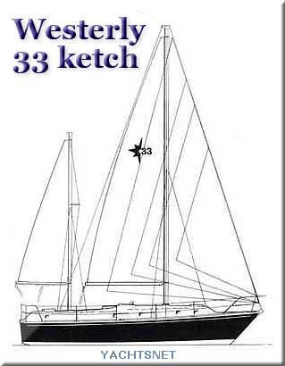 A YACHT TO CIRCUMNAVIGATE IN SAFETY  FORT One 201839548434 additionally Mercedes Glk Klasse in addition Two Stroke Engine further Uk Car Manufacturers as well Kubota Glow Plug Relay Location. on mercedes boat
