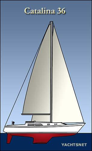 Catalina 36 archive details - Yachtsnet Ltd  online UK yacht