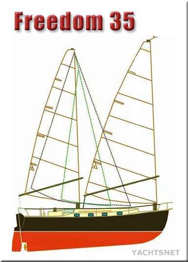 Hoyt Freedom 35 cat ketch archive details - Yachtsnet Ltd