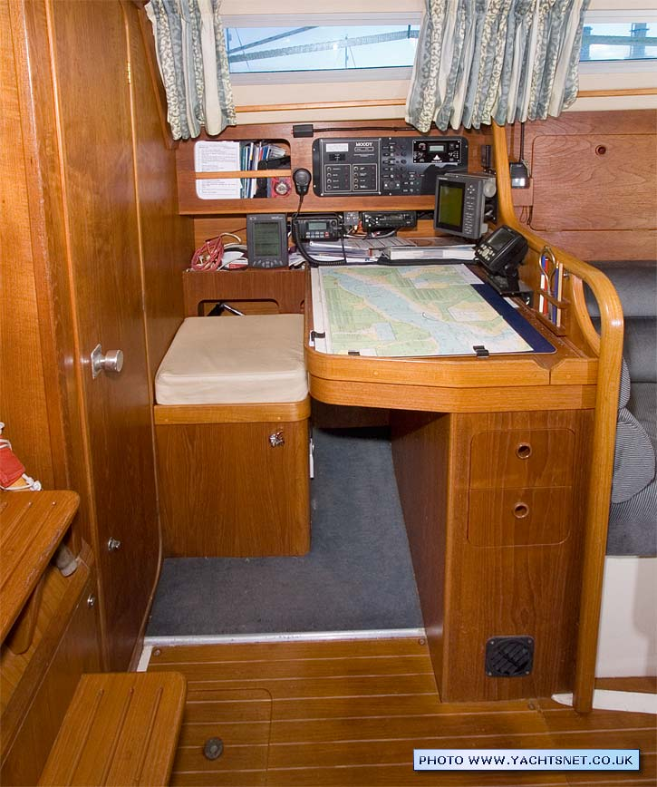 Yachtsnet Archives  Page 3 of 3  Boats Yachts for sale